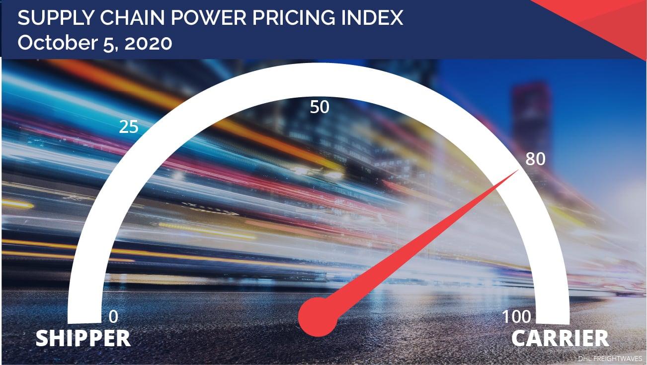 pricingpower105