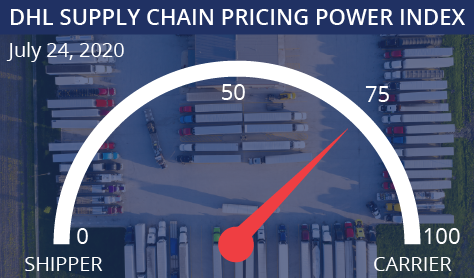 dhl-pricing-7-24