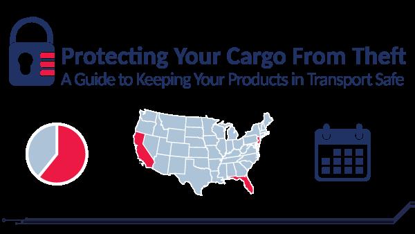 Cargo-Theft-Card